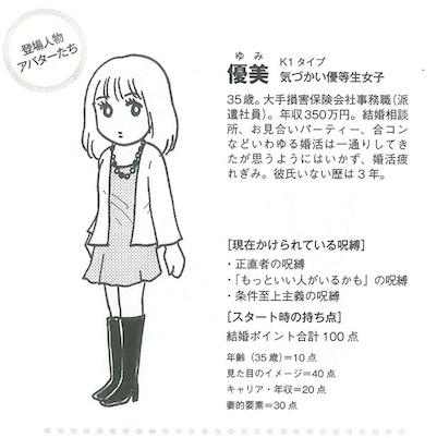 yumi-p
