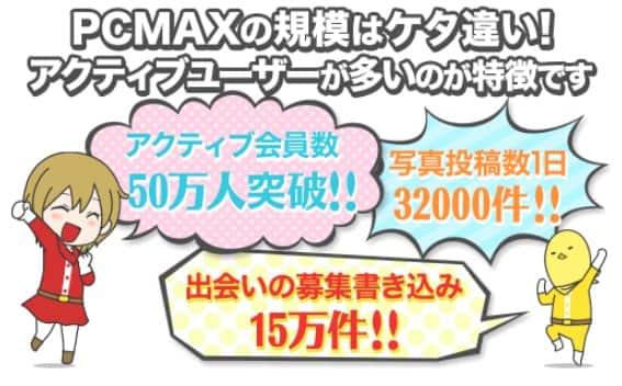 pcmax1110