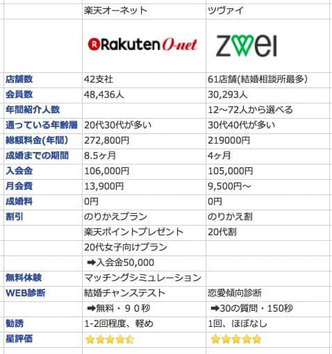 hikaku1227