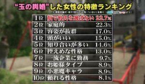tamanokoshi-ranking