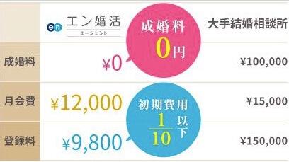 en-price1007-2